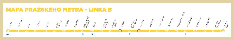 Trasa Metra B Stanice Mapa A Kompletni Informace Metropraha Eu