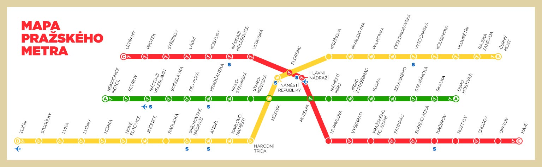 Trasy Metra Praha Informace A Planek Metropraha Eu