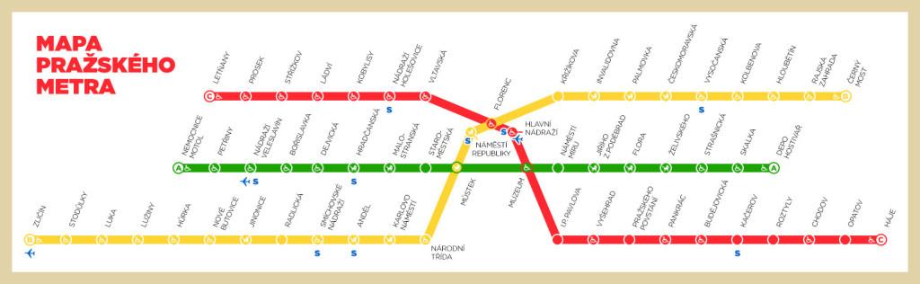 Stanice metra Praha